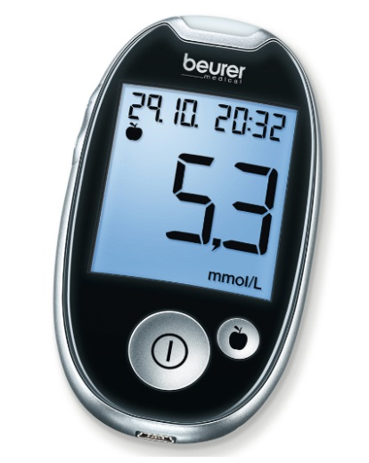 Blood Glucose Monitor Shop For Cheap Pets And Save Online
